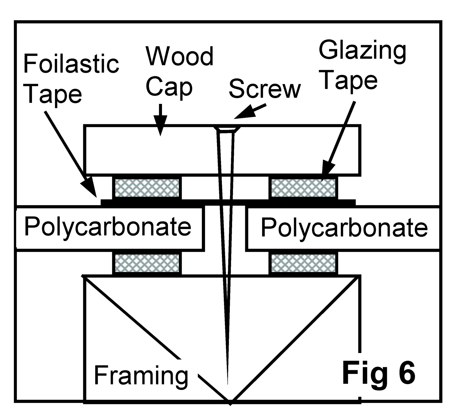 Polycarbonate panel installation guide